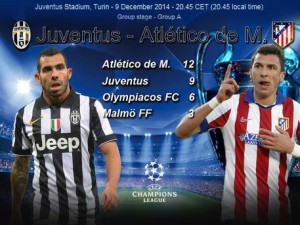 Juventus-Atletico M. in Champions League